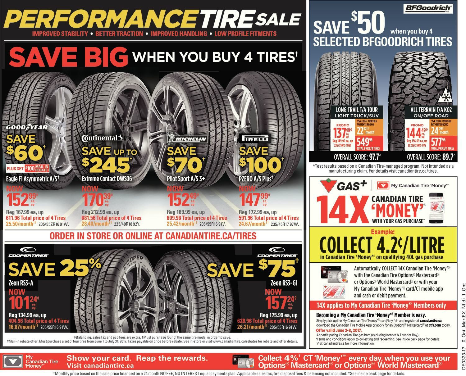 canadian tire weekly flyer gifts dads really want jun 2 8