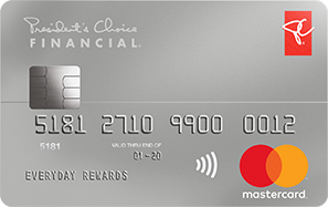 Best Canadian Travel Mastercard